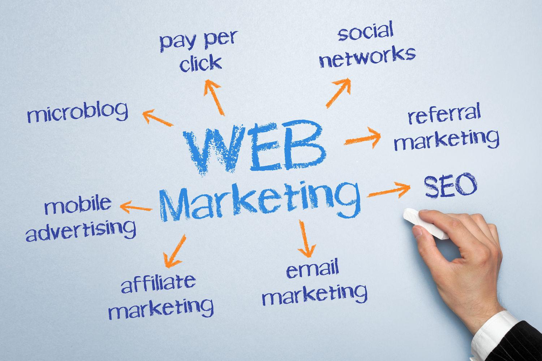 Mieux connaitre le webmarketing